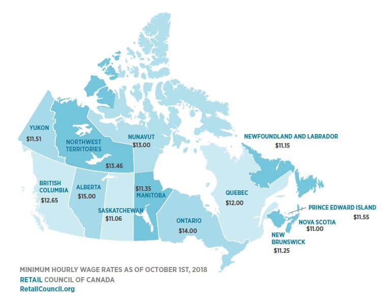 Backpacker Job in Kanada: Eine Grafik über den Mindestlohn in den einzelnen Provinzen